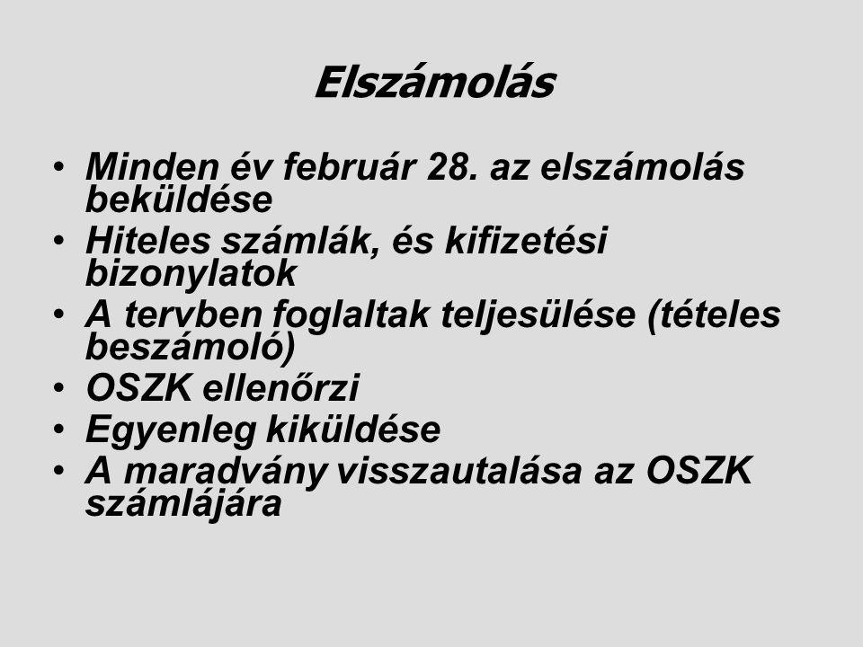 Elszámolás Minden év február 28. az elszámolás beküldése