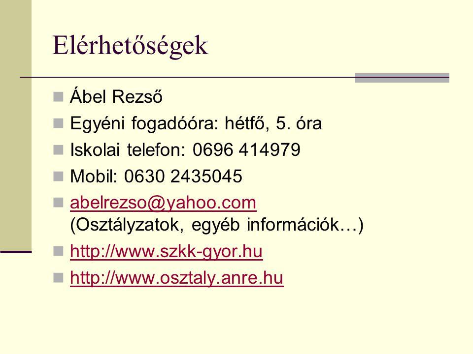 Elérhetőségek Ábel Rezső Egyéni fogadóóra: hétfő, 5. óra