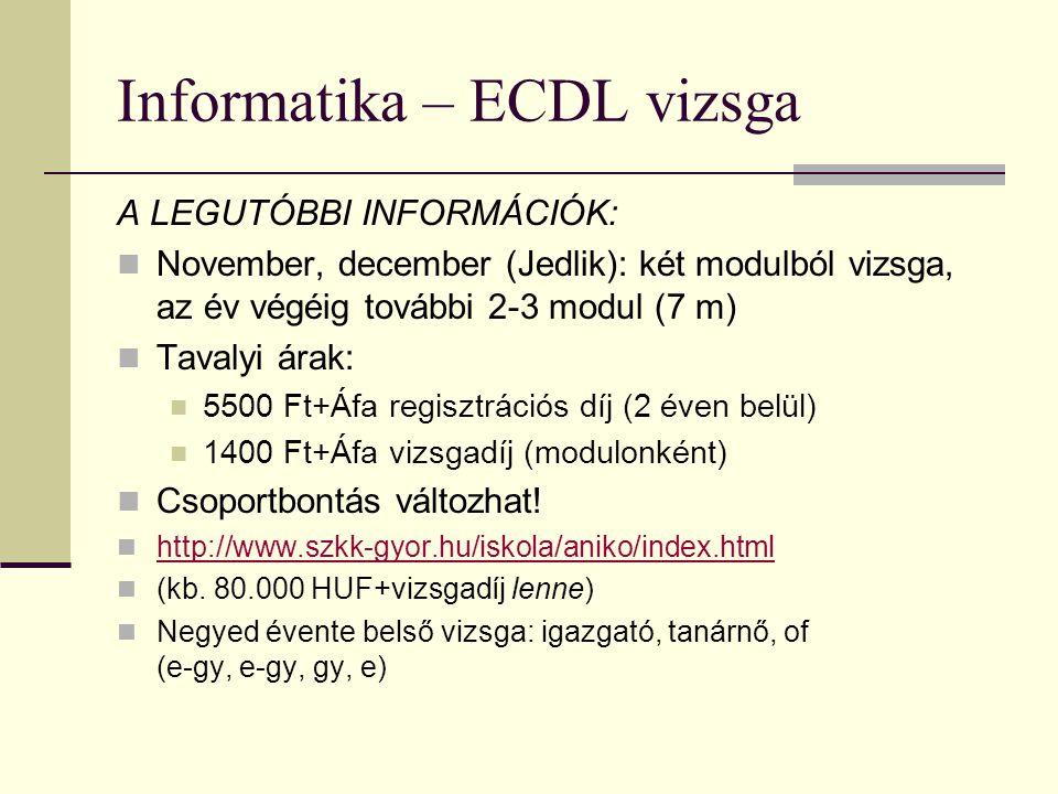 Informatika – ECDL vizsga