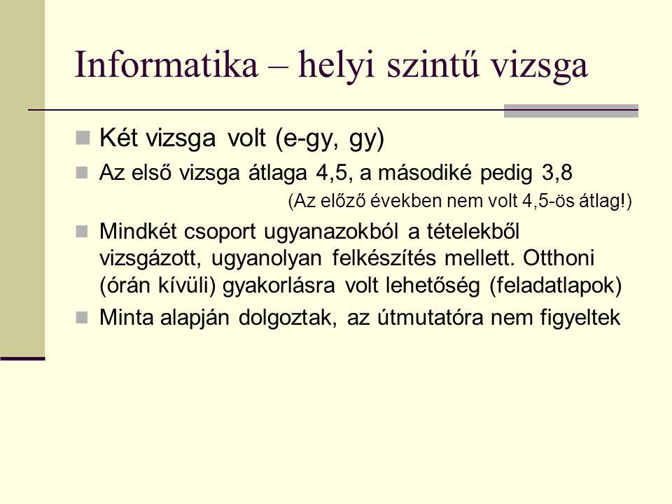 Informatika – helyi szintű vizsga