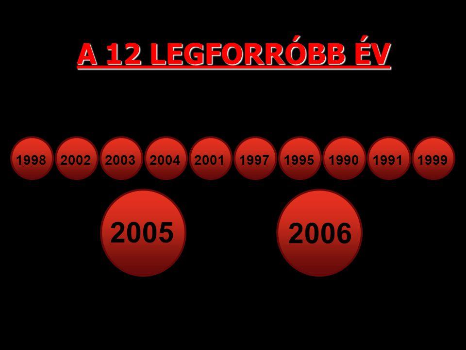 A 12 LEGFORRÓBB ÉV 1998 2002 2003 2004 2001 1997 1995 1990 1991 1999 2005 2006 11
