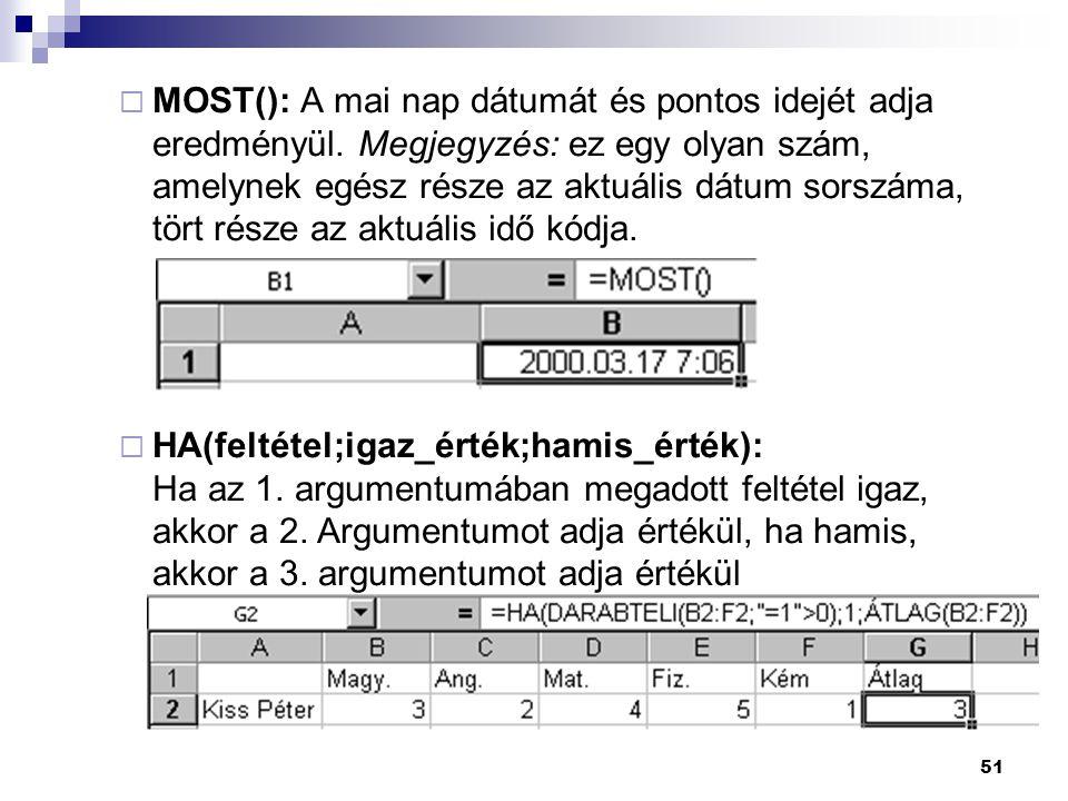 MOST(): A mai nap dátumát és pontos idejét adja eredményül