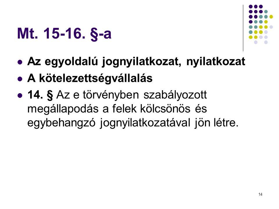 Mt. 15-16. §-a Az egyoldalú jognyilatkozat, nyilatkozat
