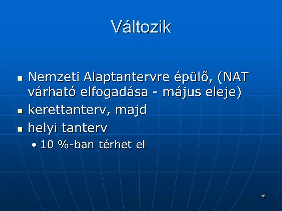 Változik Nemzeti Alaptantervre épülő, (NAT várható elfogadása - május eleje) kerettanterv, majd. helyi tanterv.