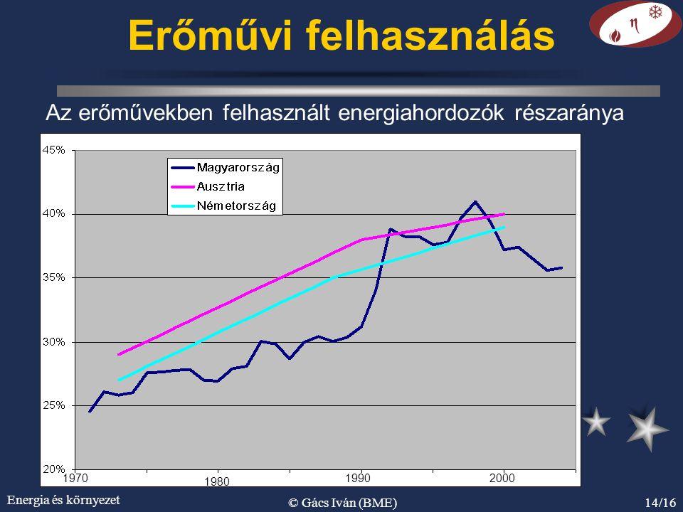 Az erőművekben felhasznált energiahordozók részaránya