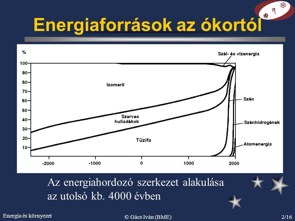 Energiaforrások az ókortól
