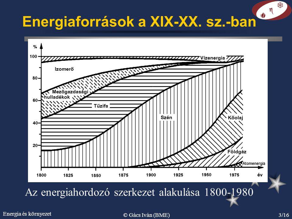 Energiaforrások a XIX-XX. sz.-ban