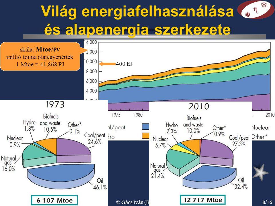 Világ energiafelhasználása és alapenergia szerkezete