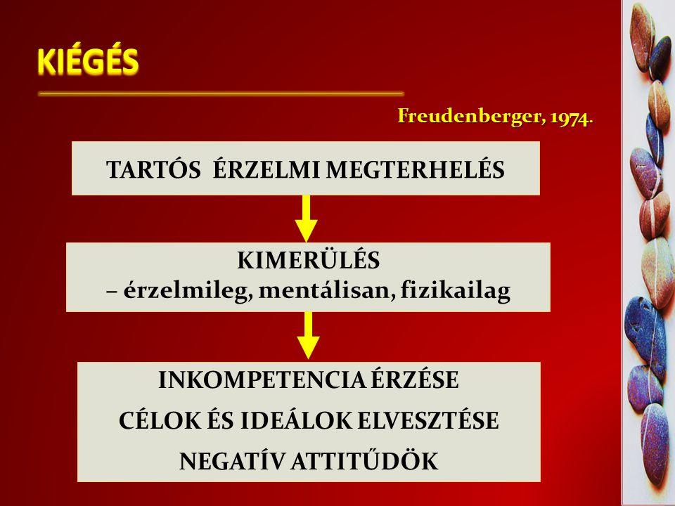KIÉGÉS TARTÓS ÉRZELMI MEGTERHELÉS KIMERÜLÉS