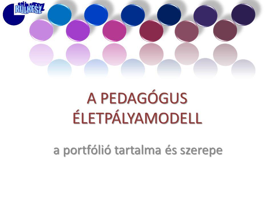 A PEDAGÓGUS ÉLETPÁLYAMODELL
