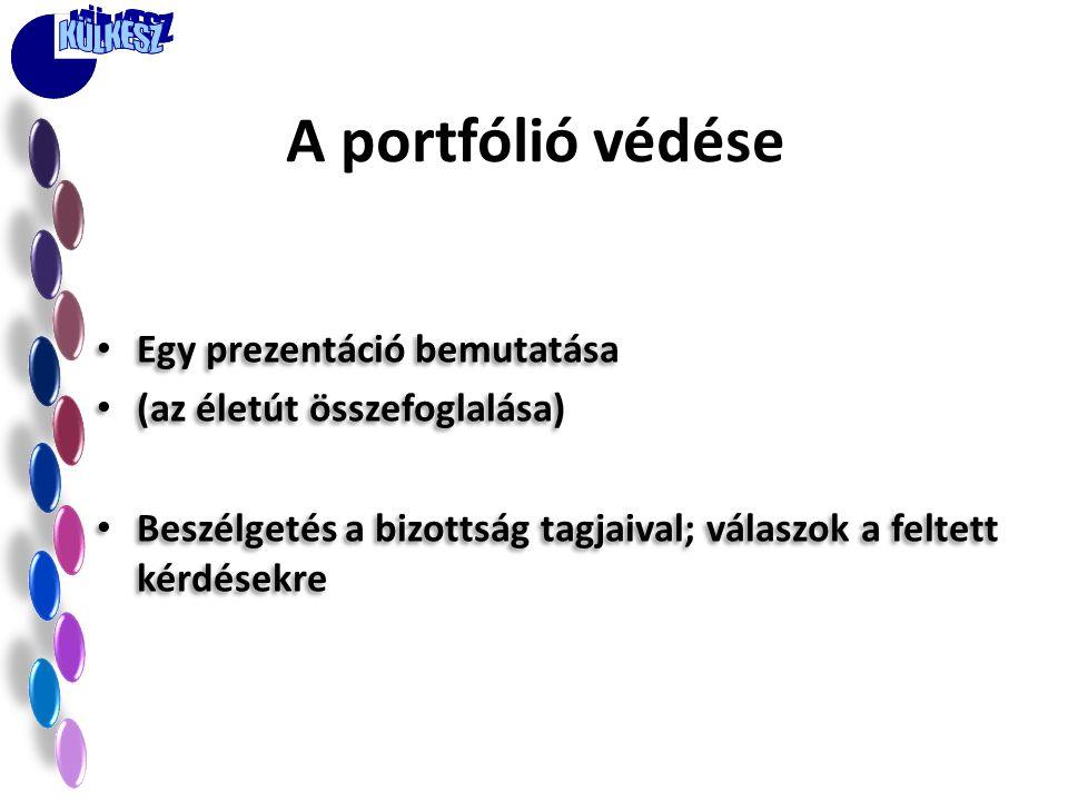 A portfólió védése Egy prezentáció bemutatása