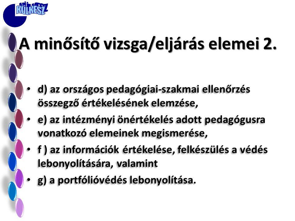 A minősítő vizsga/eljárás elemei 2.