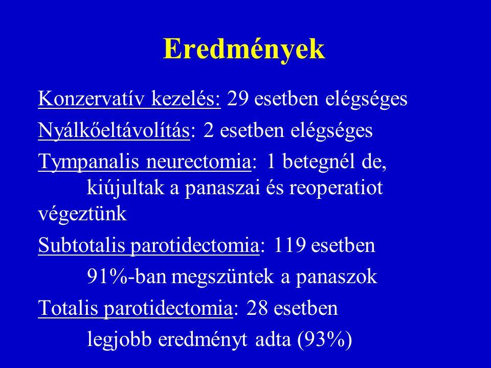 Eredmények Konzervatív kezelés: 29 esetben elégséges