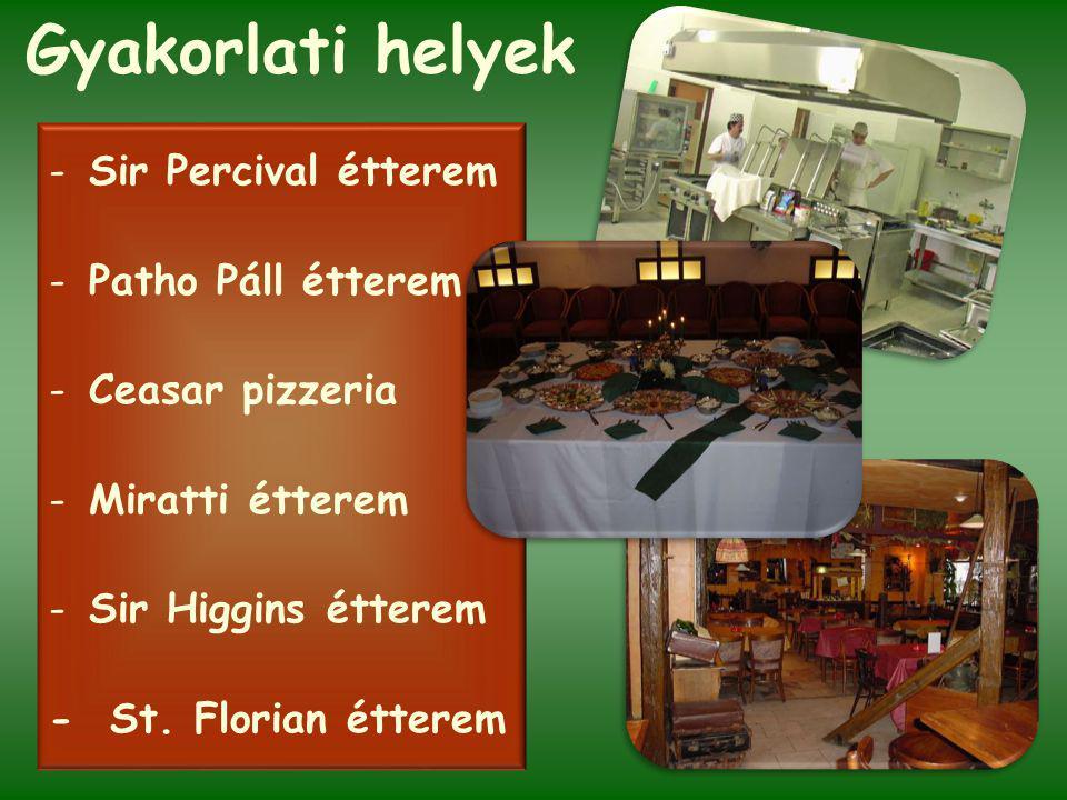 Gyakorlati helyek Sir Percival étterem Patho Páll étterem