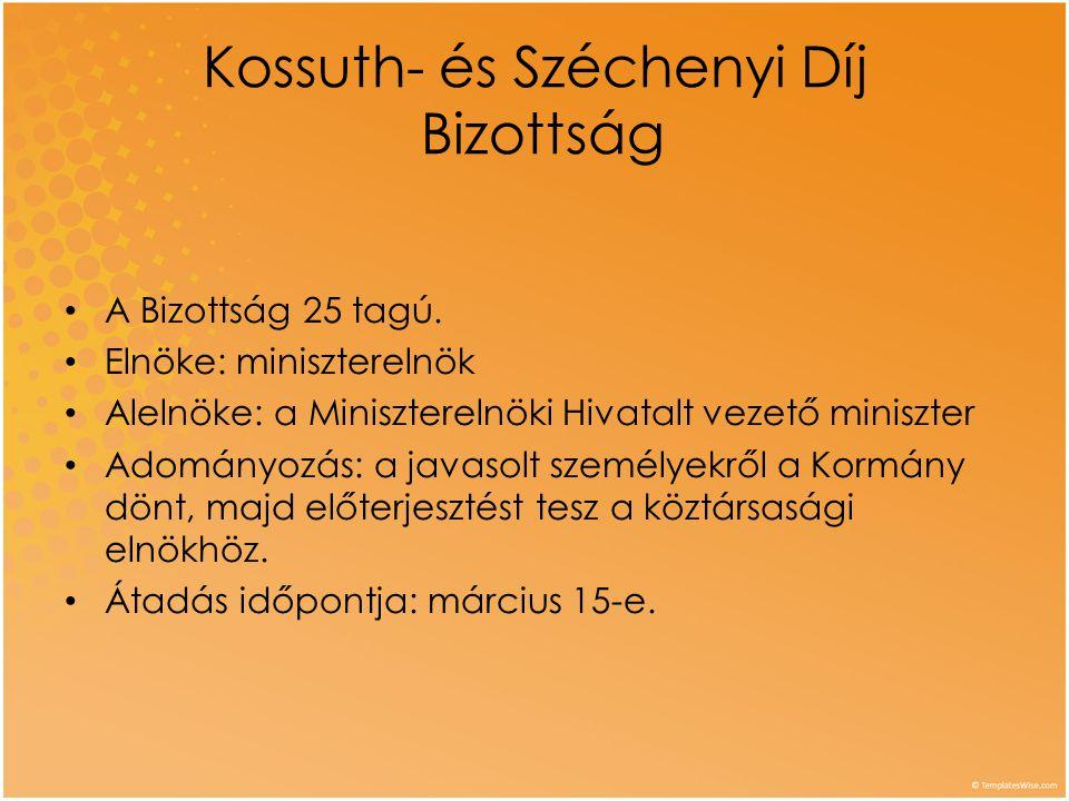 Kossuth- és Széchenyi Díj Bizottság