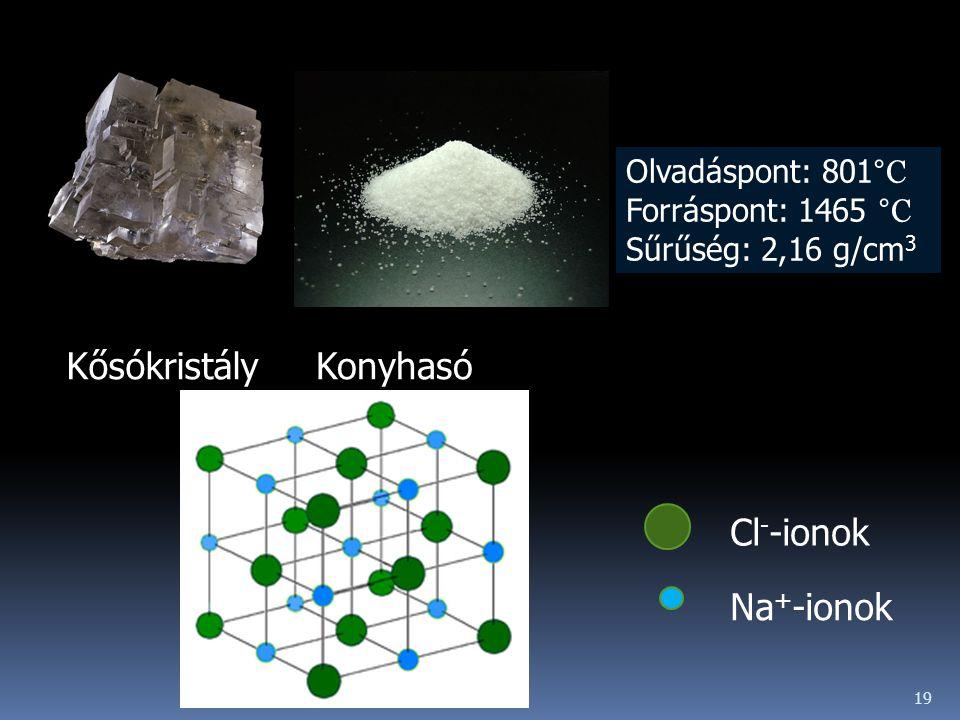 Kősókristály Konyhasó Cl--ionok Na+-ionok Olvadáspont: 801°C