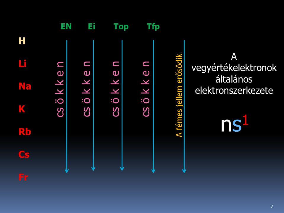 A vegyértékelektronok általános elektronszerkezete