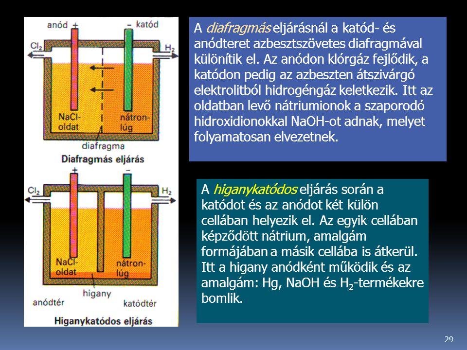 A diafragmás eljárásnál a katód- és anódteret azbesztszövetes diafragmával különítik el. Az anódon klórgáz fejlődik, a katódon pedig az azbeszten átszivárgó elektrolitból hidrogéngáz keletkezik. Itt az oldatban levő nátriumionok a szaporodó hidroxidionokkal NaOH-ot adnak, melyet folyamatosan elvezetnek.