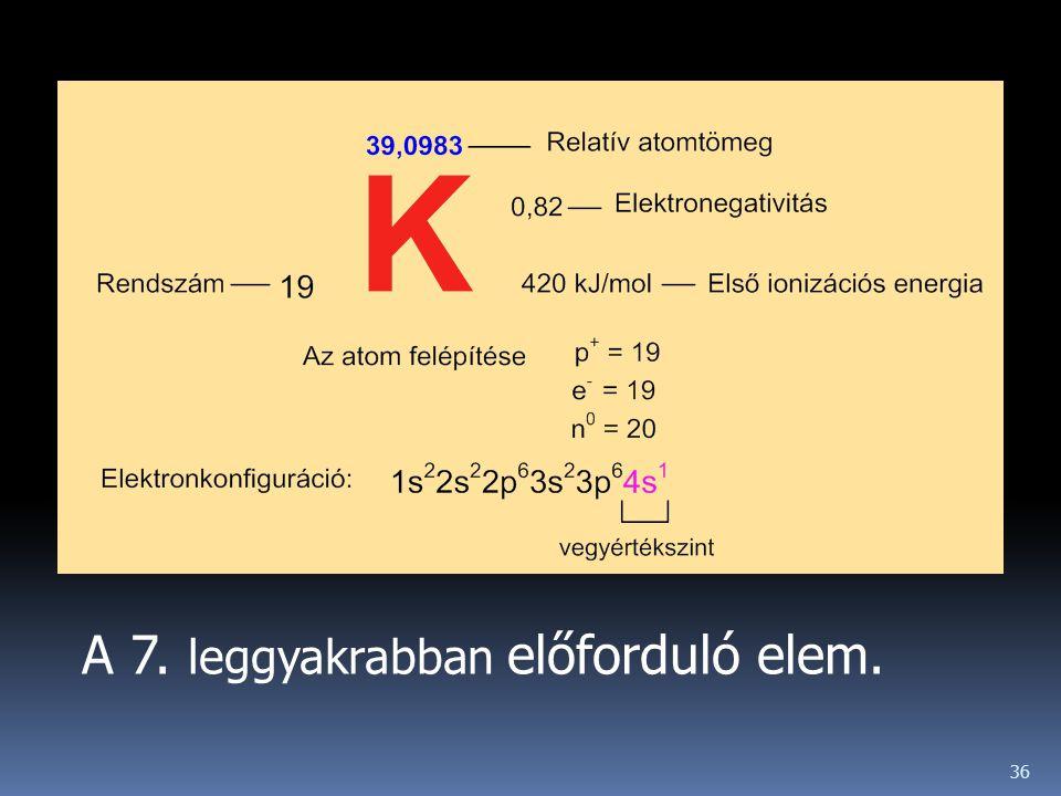 A 7. leggyakrabban előforduló elem.