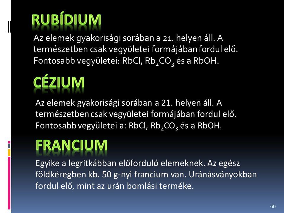 Rubídium Cézium Francium