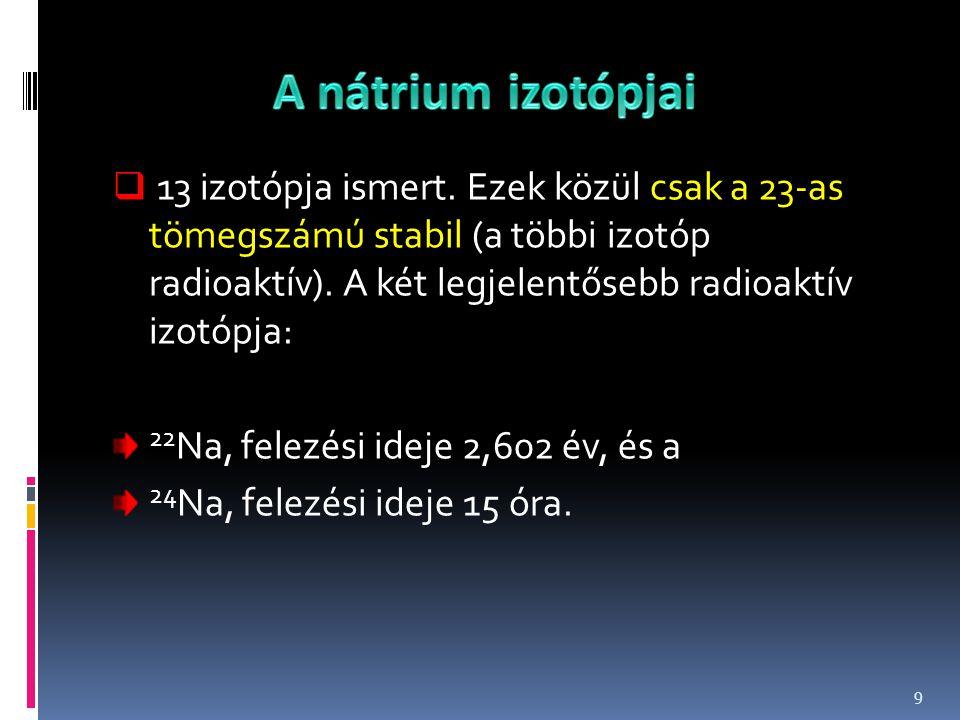 A nátrium izotópjai