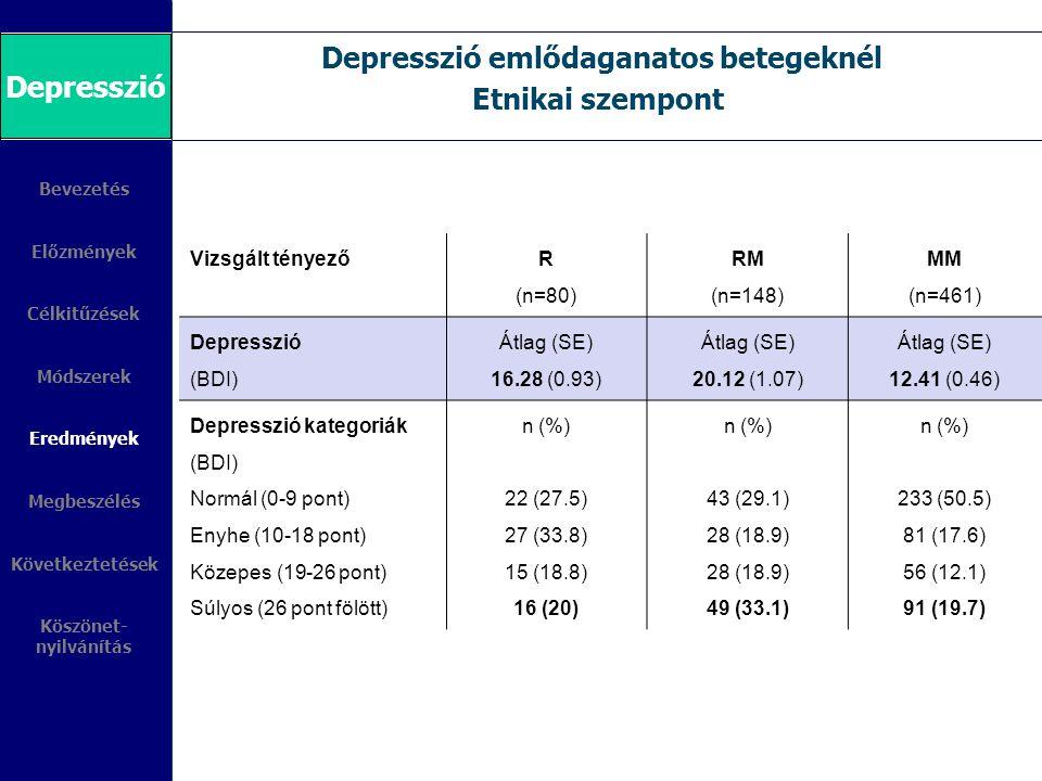 Depresszió emlődaganatos betegeknél