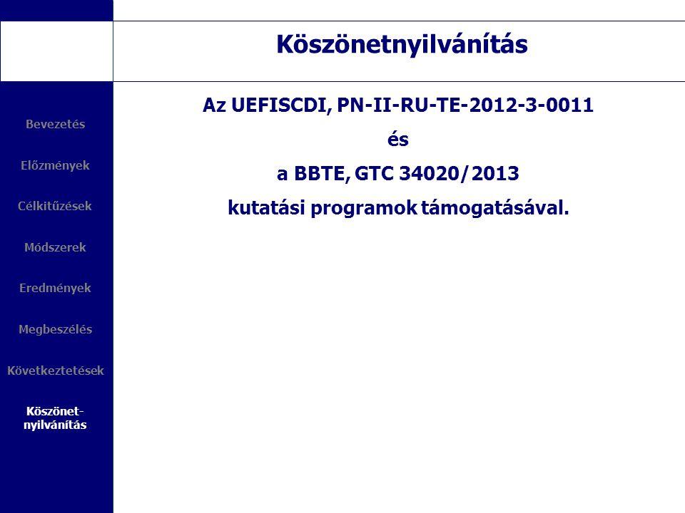 Az UEFISCDI, PN-II-RU-TE-2012-3-0011 kutatási programok támogatásával.