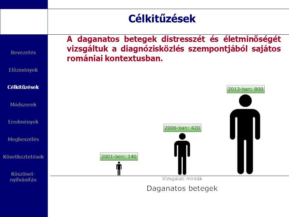 Célkitűzések A daganatos betegek distresszét és életminőségét vizsgáltuk a diagnózisközlés szempontjából sajátos romániai kontextusban.