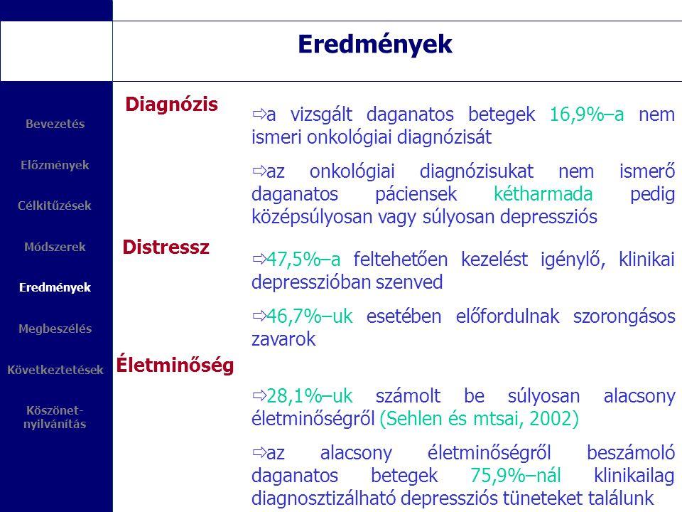 Eredmények a vizsgált daganatos betegek 16,9%–a nem ismeri onkológiai diagnózisát.