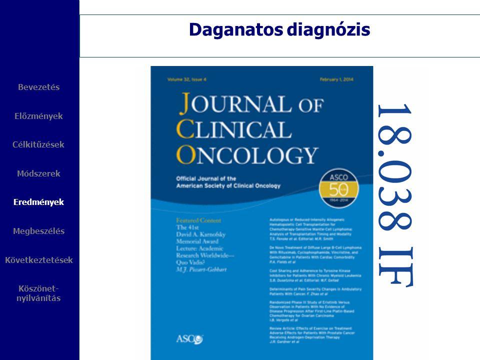 Daganatos diagnózis Bevezetés Előzmények Célkitűzések Módszerek