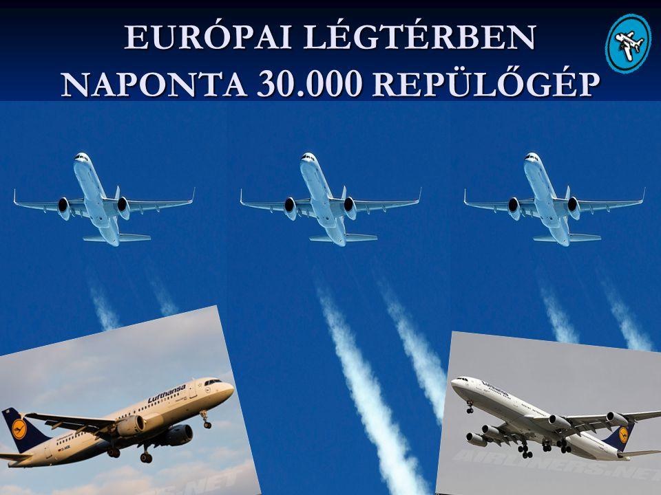 EURÓPAI LÉGTÉRBEN NAPONTA 30.000 REPÜLŐGÉP