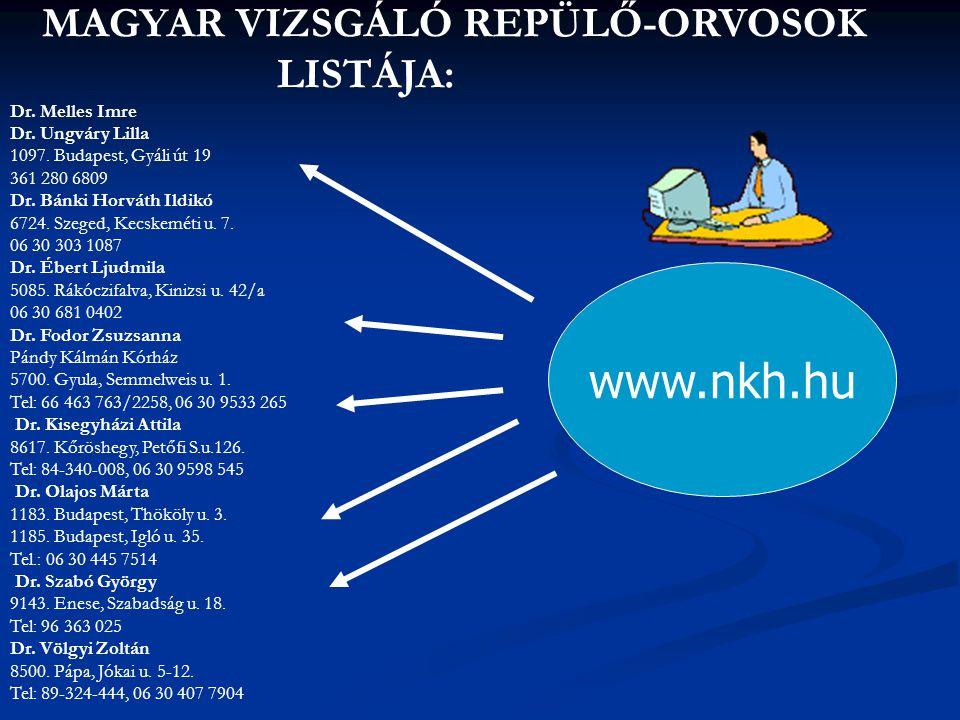 www.nkh.hu LISTÁJA: MAGYAR VIZSGÁLÓ REPÜLŐ-ORVOSOK Dr. Melles Imre