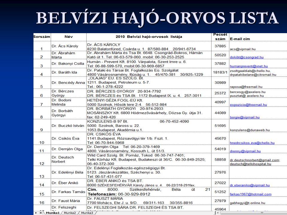 BELVÍZI HAJÓ-ORVOS LISTA