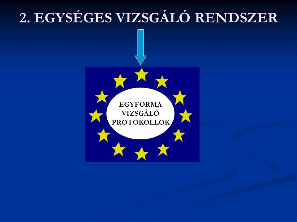2. EGYSÉGES VIZSGÁLÓ RENDSZER
