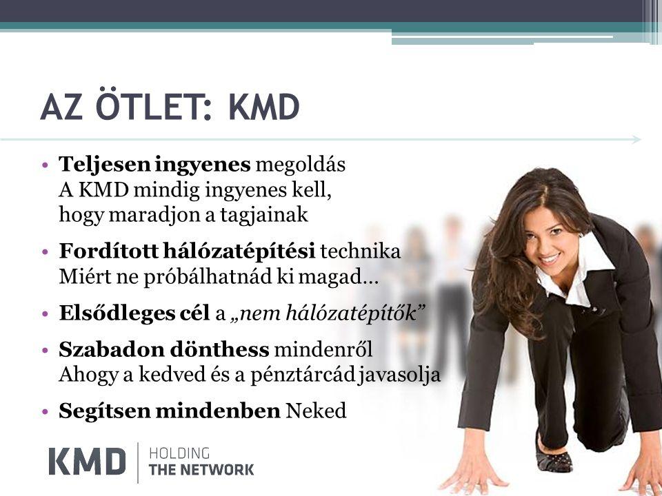 AZ ÖTLET: KMD Teljesen ingyenes megoldás A KMD mindig ingyenes kell, hogy maradjon a tagjainak.