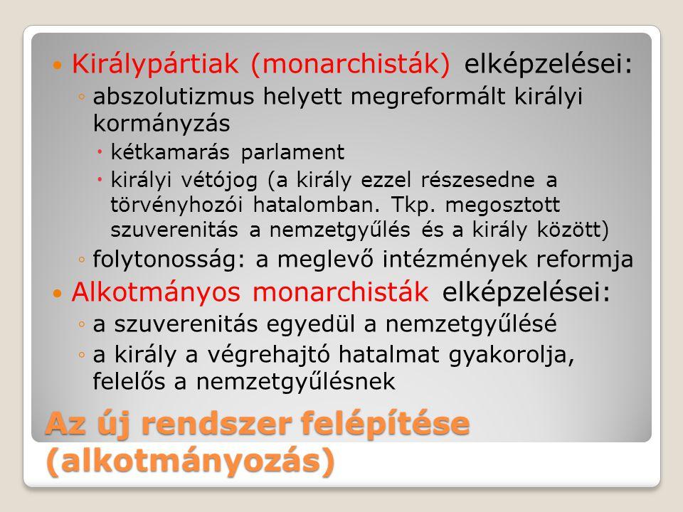 Az új rendszer felépítése (alkotmányozás)