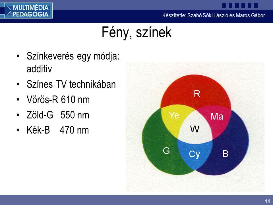 Fény, színek Színkeverés egy módja: additív Színes TV technikában