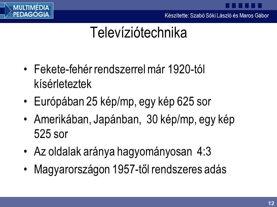 Televíziótechnika Fekete-fehér rendszerrel már 1920-tól kísérleteztek