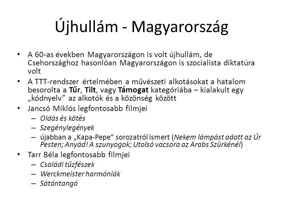 Újhullám - Magyarország