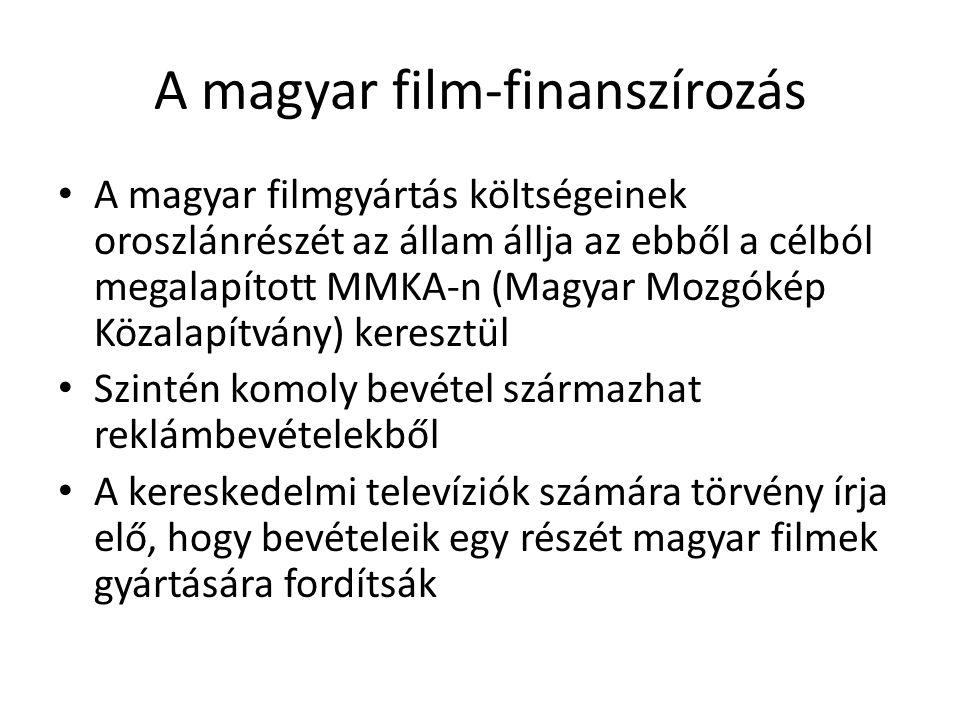 A magyar film-finanszírozás