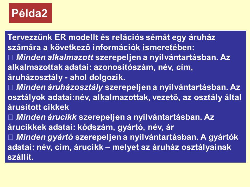 Példa2 Tervezzünk ER modellt és relációs sémát egy áruház számára a következő információk ismeretében: