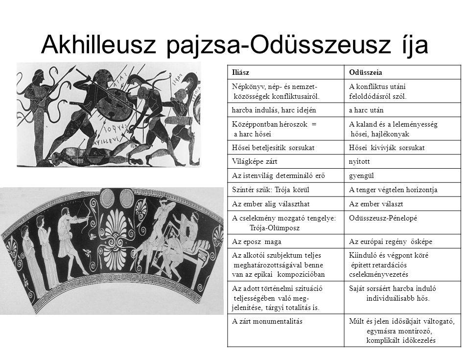 Akhilleusz pajzsa-Odüsszeusz íja