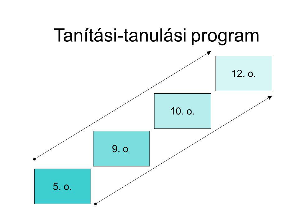 Tanítási-tanulási program