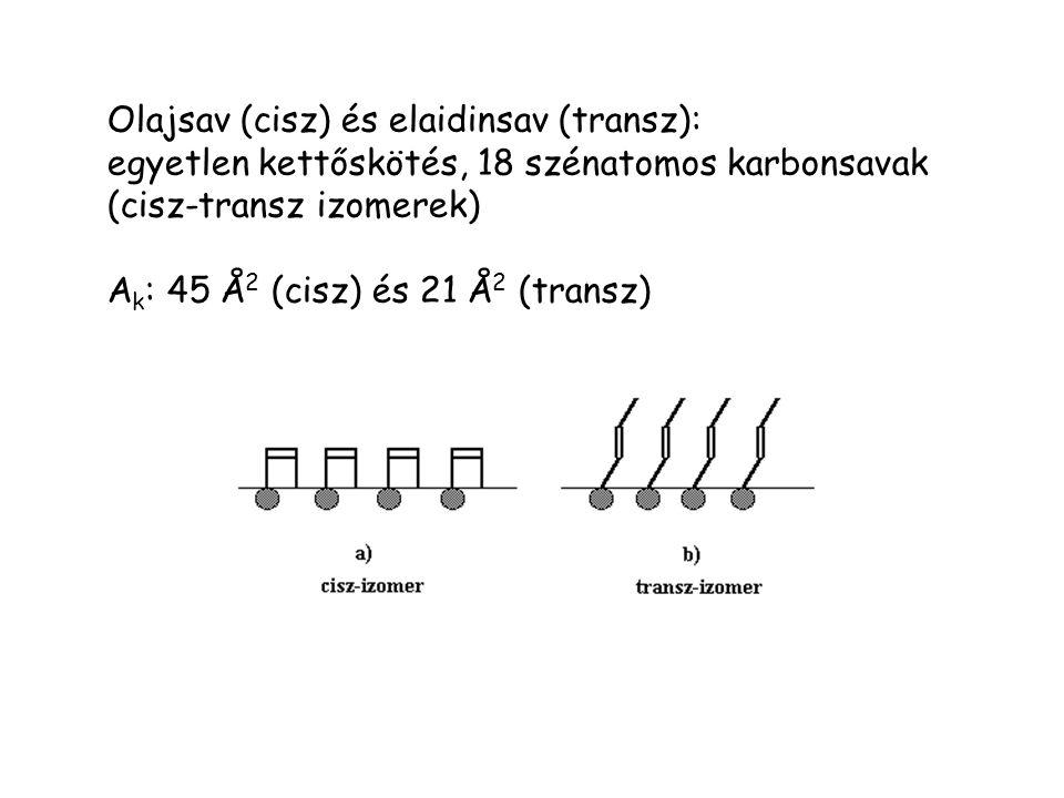 Olajsav (cisz) és elaidinsav (transz):