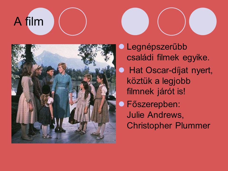 A film Legnépszerűbb családi filmek egyike.