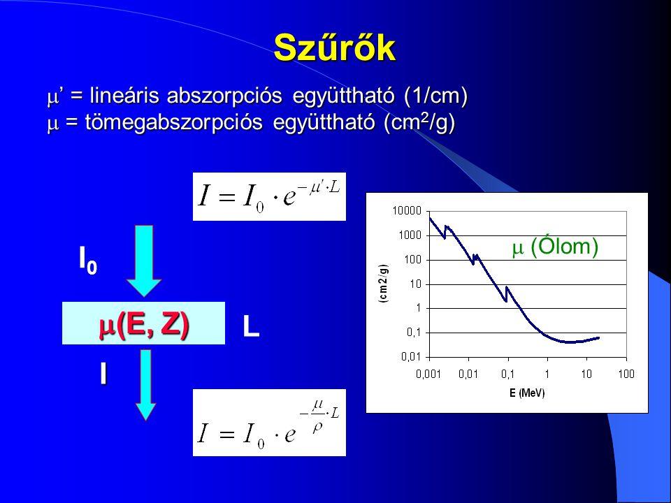 Szűrők I0 (E, Z) L I ' = lineáris abszorpciós együttható (1/cm)