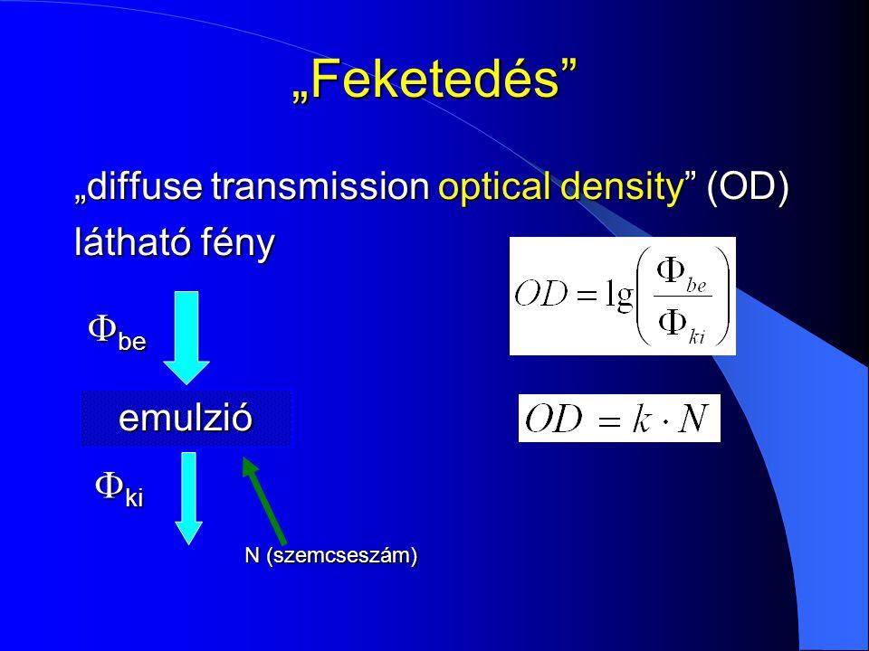 """""""Feketedés """"diffuse transmission optical density (OD) látható fény"""