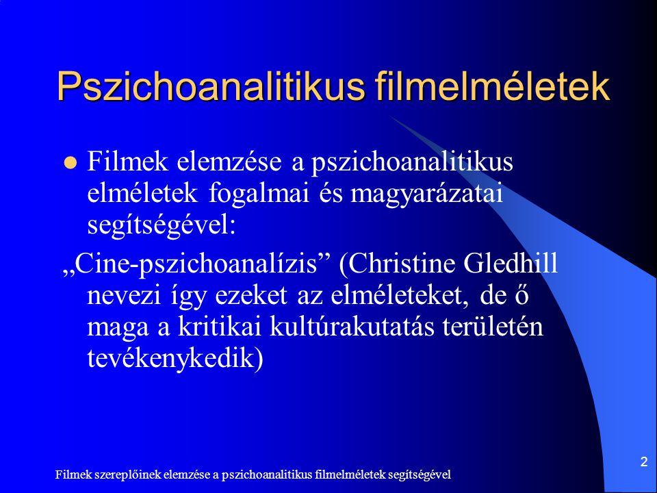 Pszichoanalitikus filmelméletek