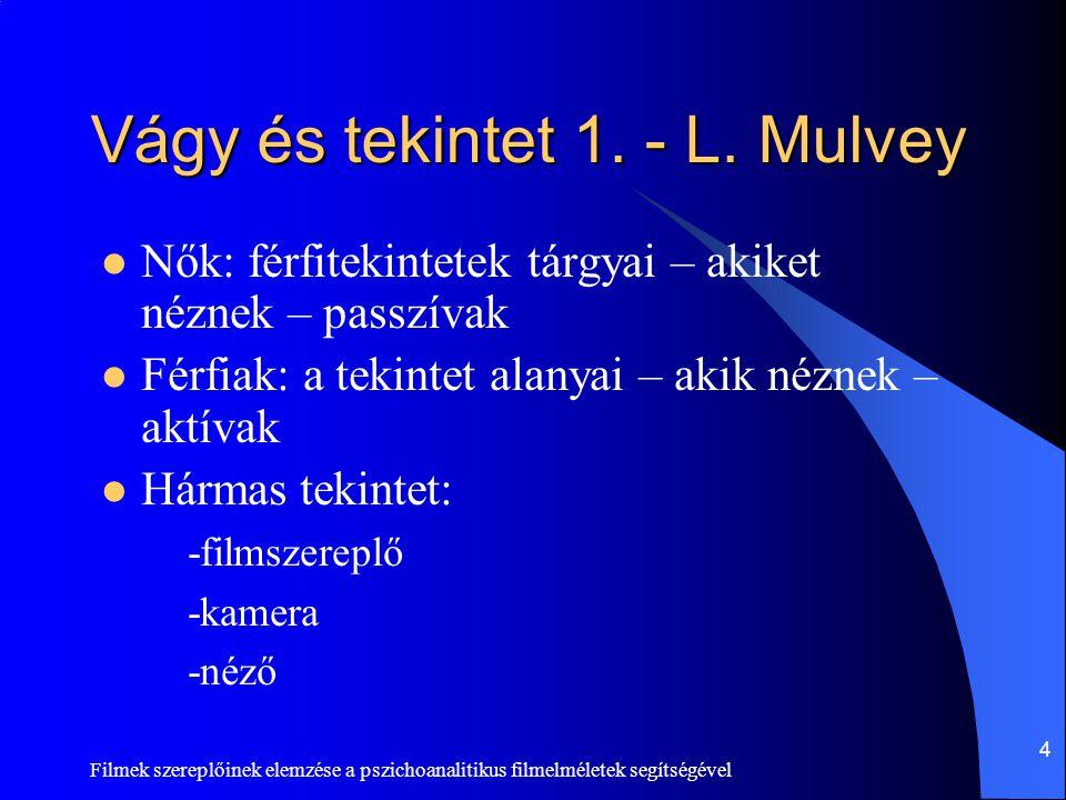 Vágy és tekintet 1. - L. Mulvey