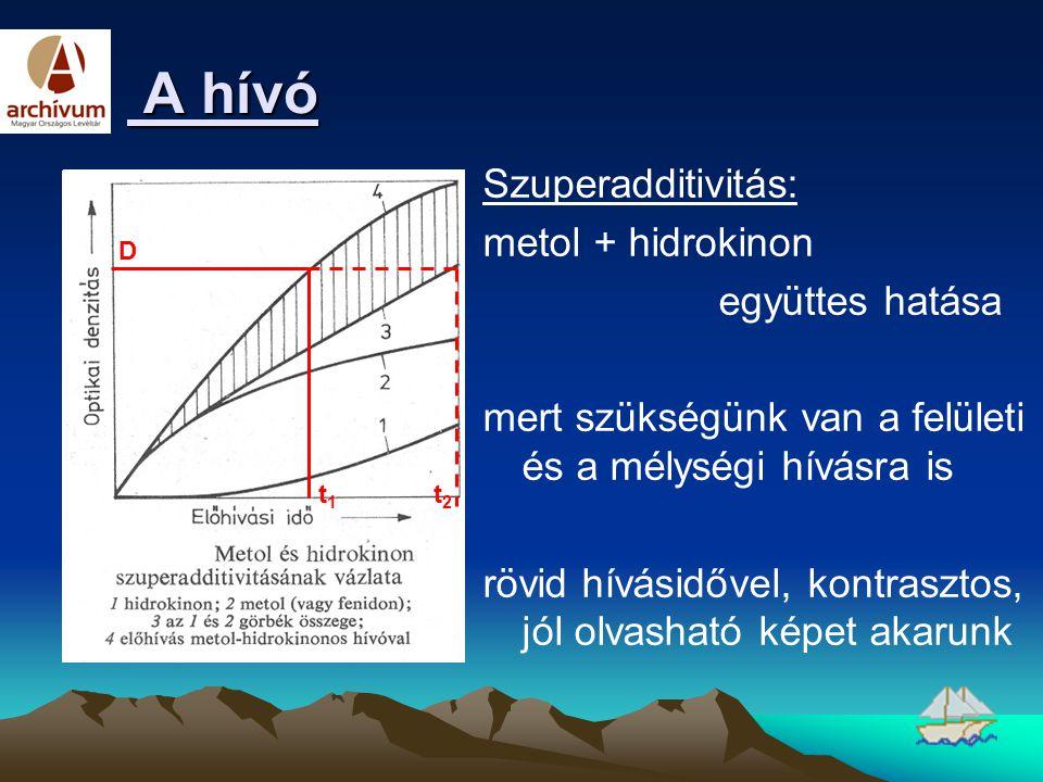 A hívó Szuperadditivitás: metol + hidrokinon együttes hatása
